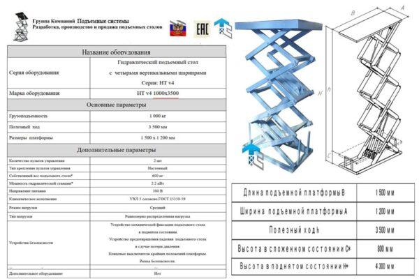 Гидравлический подъемный стол для магазина МАГНИТ
