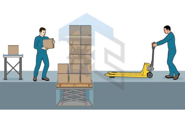 Подъемный стол для поддонов г/п 1500 кг, Н=1.5 м, 1350х1150 мм