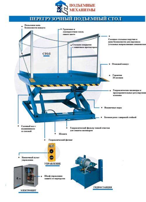 Схема перегрузочного подъемного стола