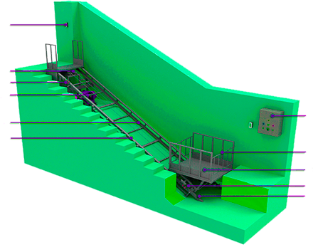 Конструкция наклонного подъемника - рабочая схема
