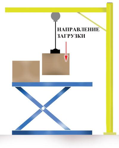 Вертикальная загрузка подъемного стола с помощью крана